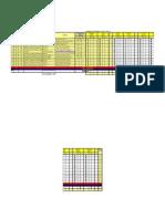 Notas Dinamica Sistemas UNI 2015II