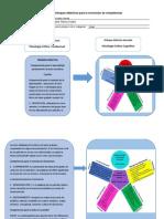 5.3.2 Enfoques Didácticos Para La Concreción de Competencias.