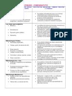 Cuadro Comparativo.practica IV