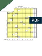 Copy of SCL-90-R Auto Scoring Spreadsheet Dis - 7-7-08 (2)