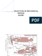 Materials Selection in Mechanical Design Figura 4 - 10