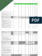 Panduan Penilaian Survei POKJA KPS Akreditasi RS Versi 2012.Xls