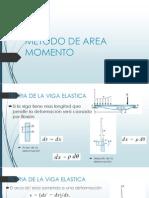 Metodo de Area Momento