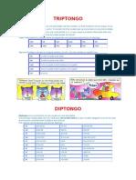 Triptongo, Diptongo, Hiato Informacion y Dibujo