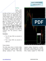 CNX-NIFTY-Weekly-Report 21 Sep to 25 Sep