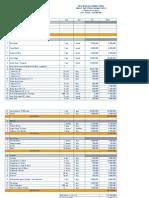 Budgeting FG ADARO Tanjung
