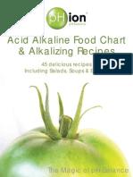 Acid-Alkaline Food Chart & Recipes 31pp Copy.pdf