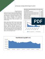 Capital Market Scenario