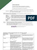 140 Characterization Method