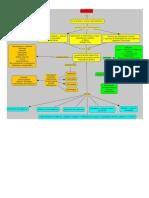 MAPA CONCEPTUAL DISEÑO INSTRUCCIONAL.pdf