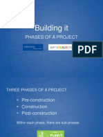 learn it-build it-manage it.pdf