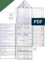 QFD Briquetadora Experimental Para Densificacion de Biomasa