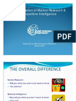 The Integration of Market Research and Competitive Intelligence - March 2010