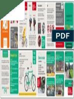 Guía de bolsillo del ciclista urbano