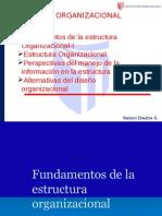 Semana 3 Fundamentso de La Estructura Organizacional (1)