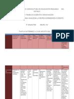Formato Para Analizar La Propia Experiencia Docente.docx 2