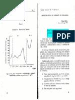 Estrategias de Medición (Dembo)
