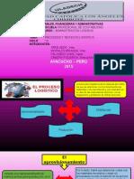 administracion-logistica.pptx