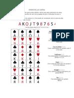 Orden de Las Cartas en El Poker