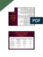 PQ Chapter 9 Presentation