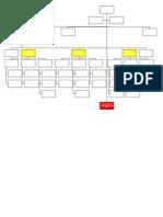 Bagan struktur BPOM.docx