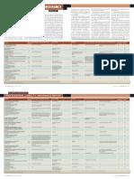 2010 Malpractice Chart