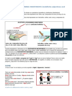 ADJETIVOS Y PRONOMBRES INDEFINIDOS.doc