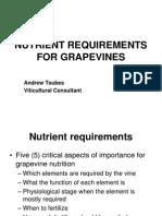 PPT Fruit Grape Nutrition Req ATeubes