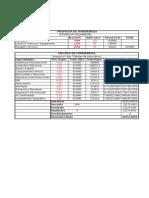 Tabela Custos Projectos