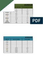 Ensayo 3 en Excel Graficas
