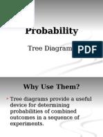 MTH 110 Tree Diagrams (6.6)