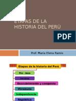 Clase 2 Cultura Inca