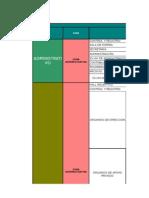 Programa Arq. - Centro Financiero i