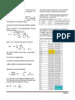 Informe Destilacion Diferencial PARTE 2