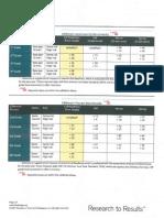cbm math 1st-5th grade benchmarks