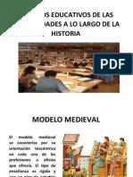 Modelos Educat. a Lo Largo de La Historia