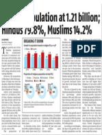 Census 2011 Religion Based Data