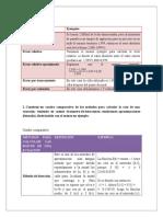 Trabajo Colaborativo 1-Metodos Numericos