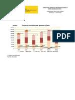 Comercio Exterior Leg España Tcm7-326502