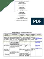 Trabajo de Investigacion Fin de CiTRABAJO DE INVESTIGACION FIN DE CICLOclo Año 2 1c