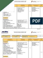 Planificação Anual Francês Iniciação - Bienal 11.º CCH