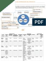 Registro de Interesados del Proyecto.docx