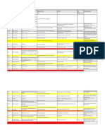 GLY101Fall2015 Class Schedule