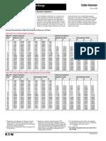Table A45 Z IMpedancias de Sistema