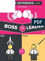Difference Between Boss vs Leader