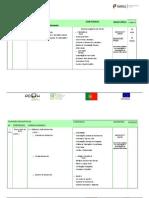 Planificação Informatica Vocacional Longo Prazo