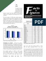 2013 Survey on OFWs
