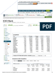 ICICI Bank Competition, ICICI Bank Comparison With Competitors PNL
