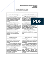 Russian Civil Code on Contract Formation