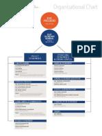 EIUC Organisational Chart SEPTEMBER2015